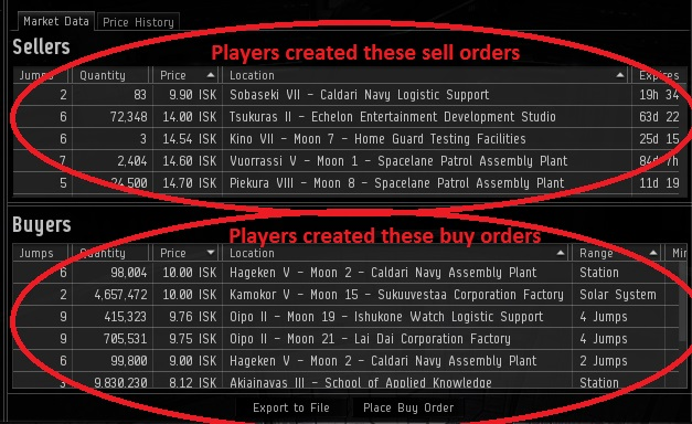 The market total newbs guide to eve online create a sell order you set the price and wait hope for someone to buy from you at that price malvernweather Image collections